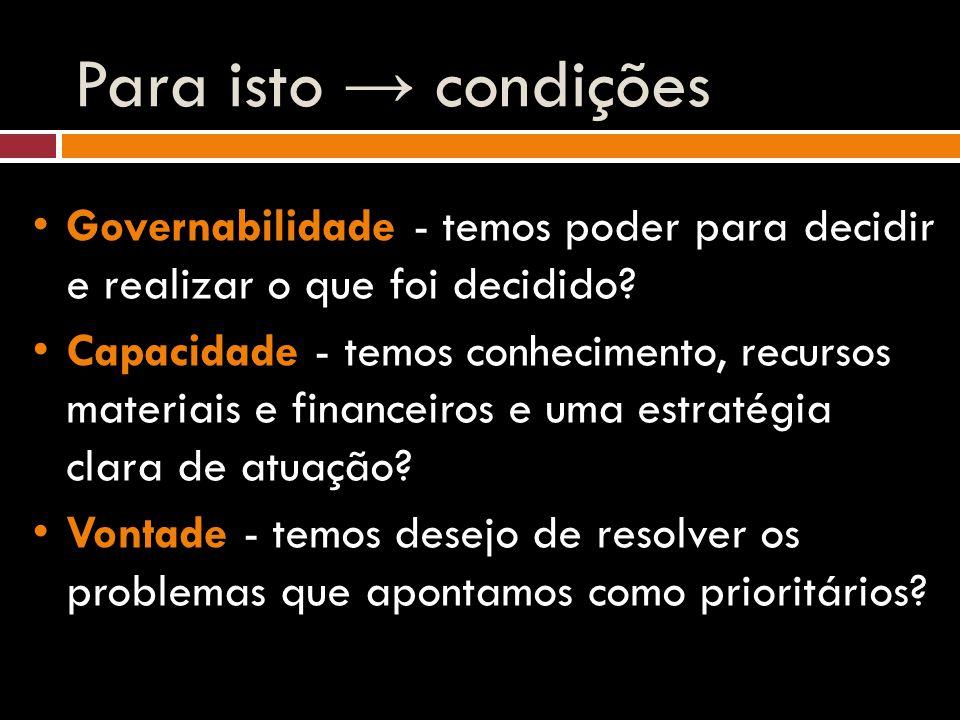Para isto → condições Governabilidade - temos poder para decidir e realizar o que foi decidido? Capacidade - temos conhecimento, recursos materiais e