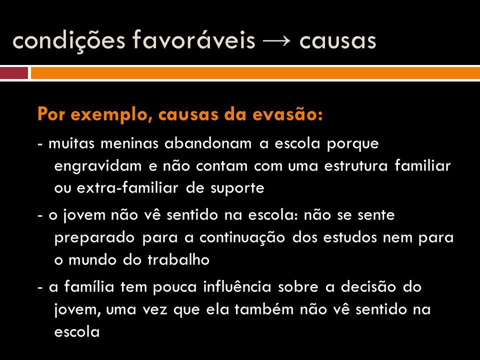condições favoráveis → causas Por exemplo, causas da evasão: - muitas meninas abandonam a escola porque engravidam e não contam com uma estrutura fami