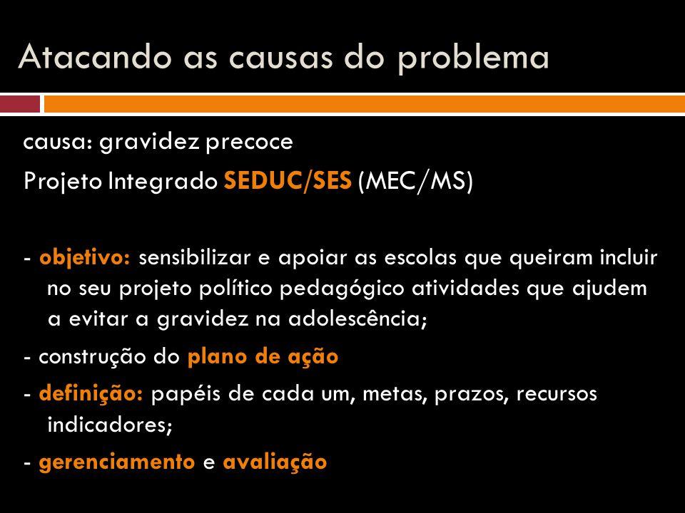 Atacando as causas do problema causa: gravidez precoce Projeto Integrado SEDUC/SES (MEC/MS) - objetivo: sensibilizar e apoiar as escolas que queiram i