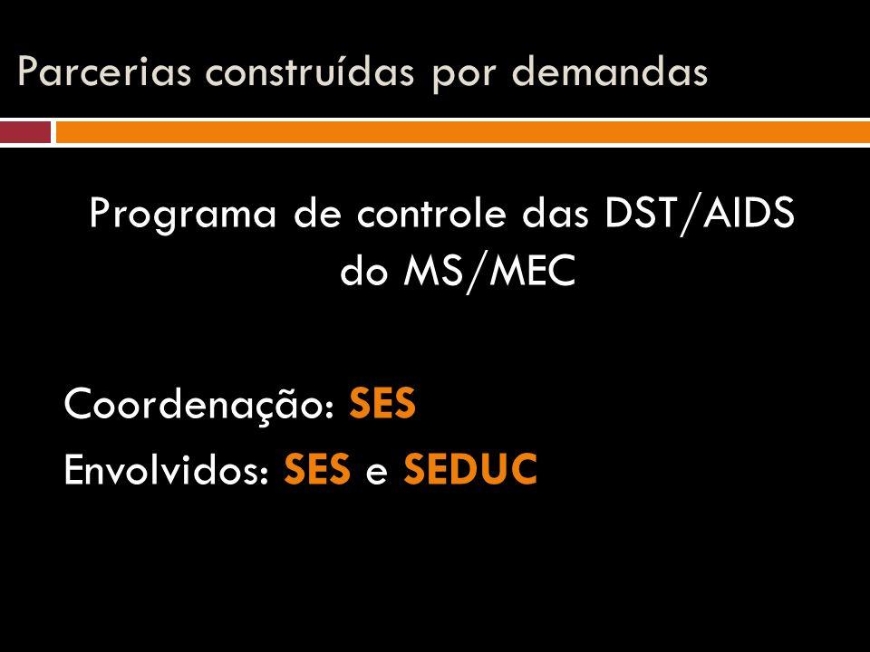 Parcerias construídas por demandas Programa de controle das DST/AIDS do MS/MEC Coordenação: SES Envolvidos: SES e SEDUC