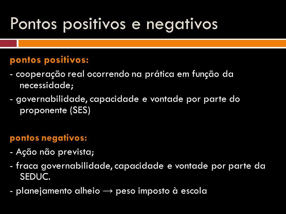 pontos positivos: - cooperação real ocorrendo na prática em função da necessidade; - governabilidade, capacidade e vontade por parte do proponente (SE