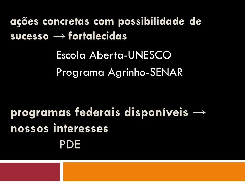 programas federais disponíveis → nossos interesses PDE ações concretas com possibilidade de sucesso → fortalecidas Escola Aberta-UNESCO Programa Agrinho-SENAR