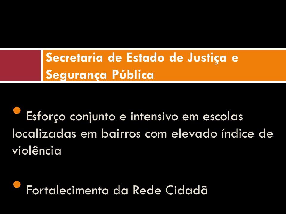 Esforço conjunto e intensivo em escolas localizadas em bairros com elevado índice de violência Fortalecimento da Rede Cidadã Secretaria de Estado de Justiça e Segurança Pública