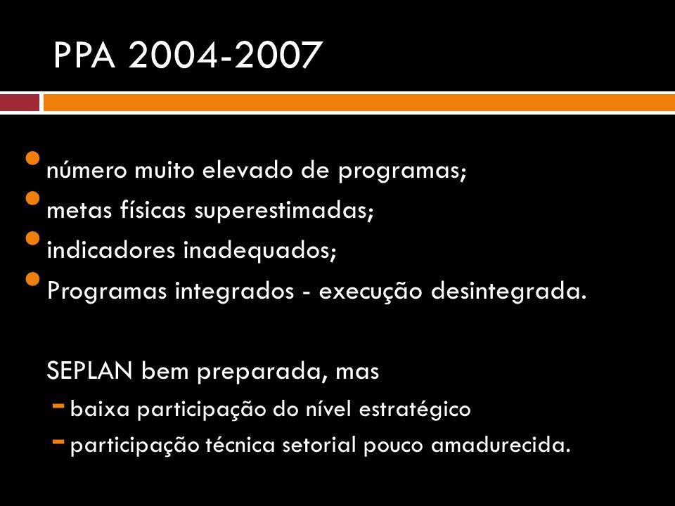 PPA 2004-2007 número muito elevado de programas; metas físicas superestimadas; indicadores inadequados; Programas integrados - execução desintegrada.