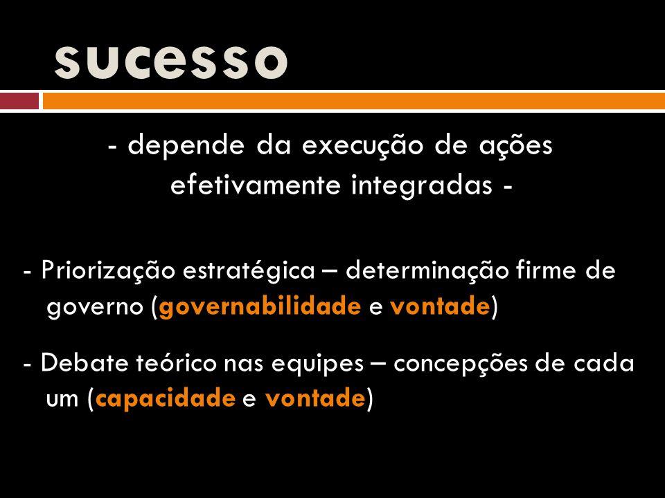 sucesso - depende da execução de ações efetivamente integradas - - Priorização estratégica – determinação firme de governo (governabilidade e vontade) - Debate teórico nas equipes – concepções de cada um (capacidade e vontade)