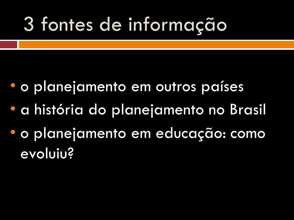 3 fontes de informação o planejamento em outros países a história do planejamento no Brasil o planejamento em educação: como evoluiu?
