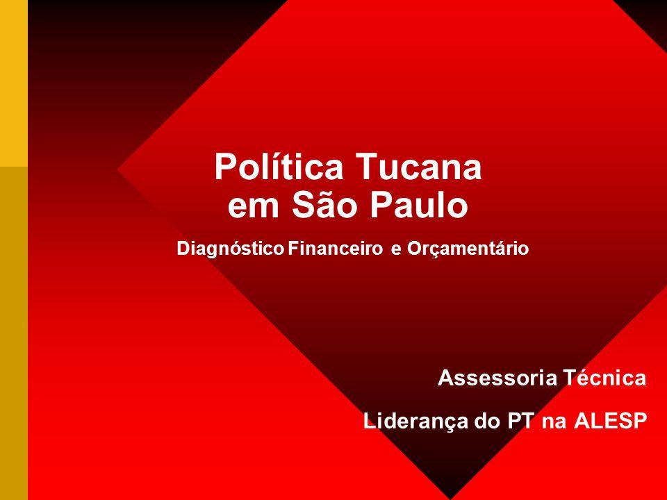 Política Tucana em São Paulo Diagnóstico Financeiro e Orçamentário Assessoria Técnica Liderança do PT na ALESP