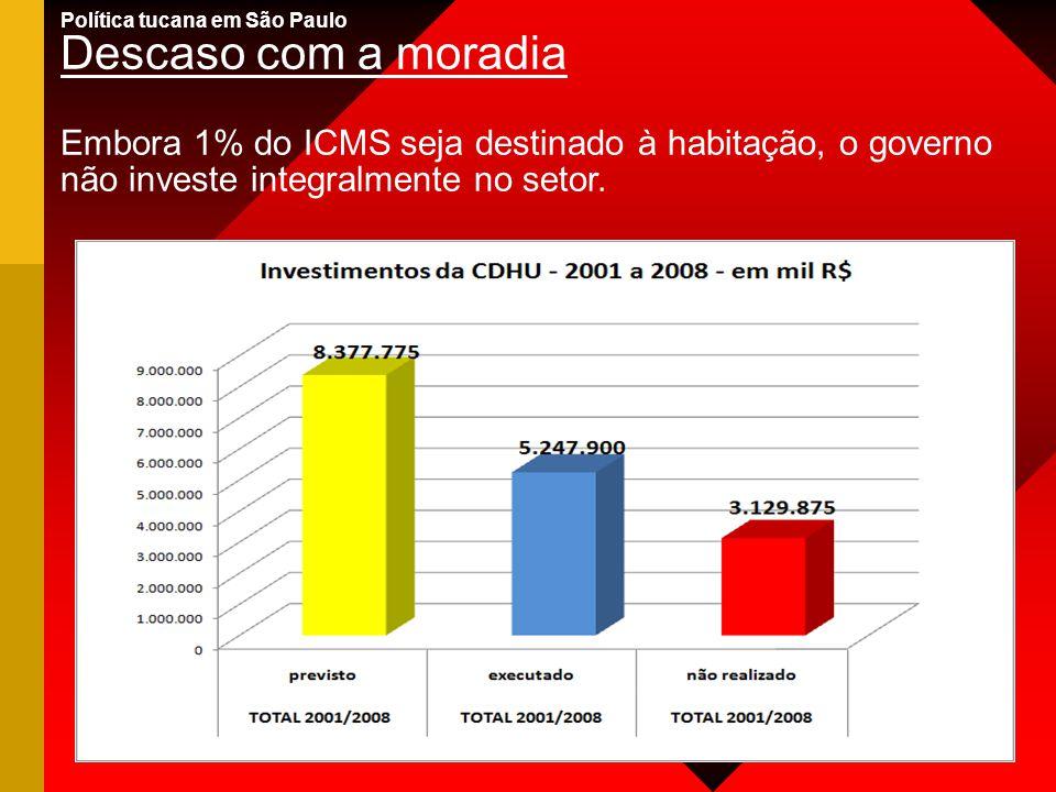 Política tucana em São Paulo Descaso com a moradia Embora 1% do ICMS seja destinado à habitação, o governo não investe integralmente no setor.