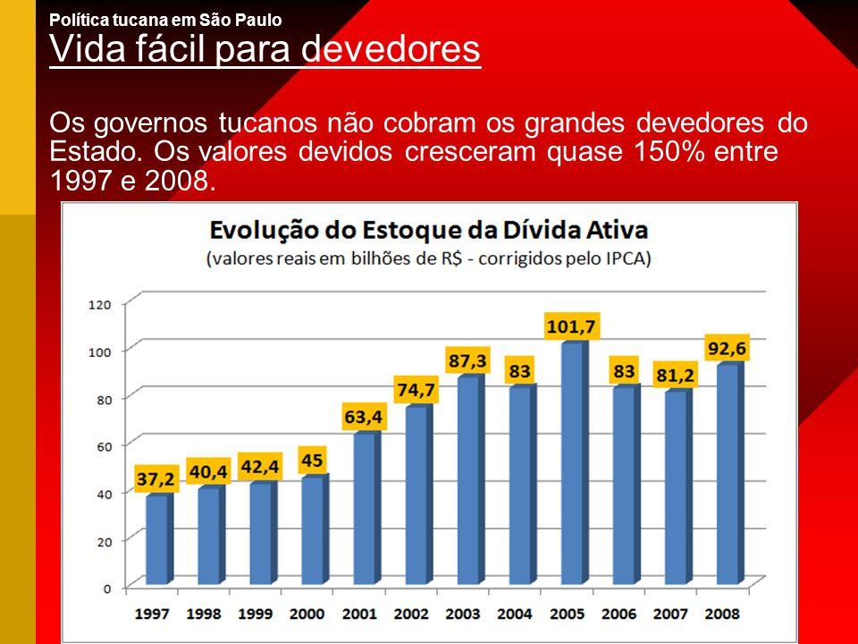 Política tucana em São Paulo Vida fácil para devedores Os governos tucanos não cobram os grandes devedores do Estado. Os valores devidos cresceram qua