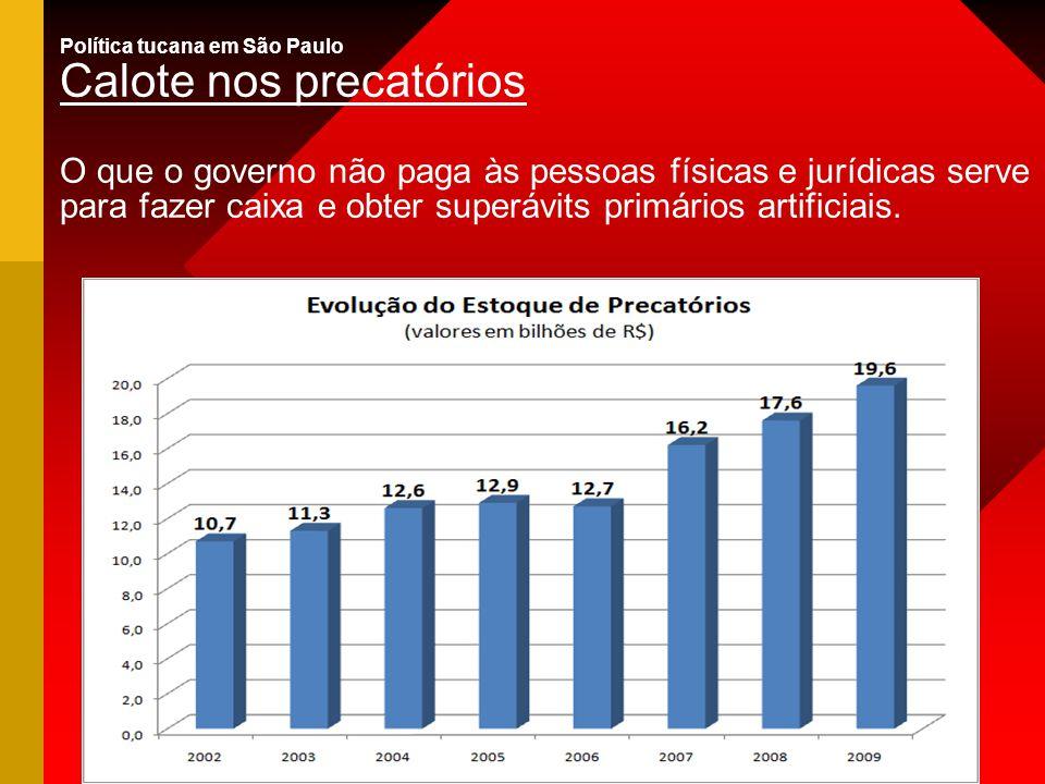 Política tucana em São Paulo Calote nos precatórios O que o governo não paga às pessoas físicas e jurídicas serve para fazer caixa e obter superávits