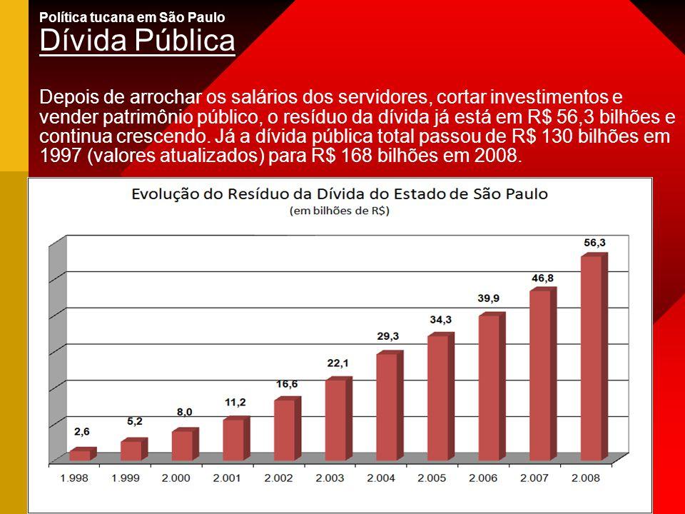 Política tucana em São Paulo Dívida Pública Depois de arrochar os salários dos servidores, cortar investimentos e vender patrimônio público, o resíduo da dívida já está em R$ 56,3 bilhões e continua crescendo.