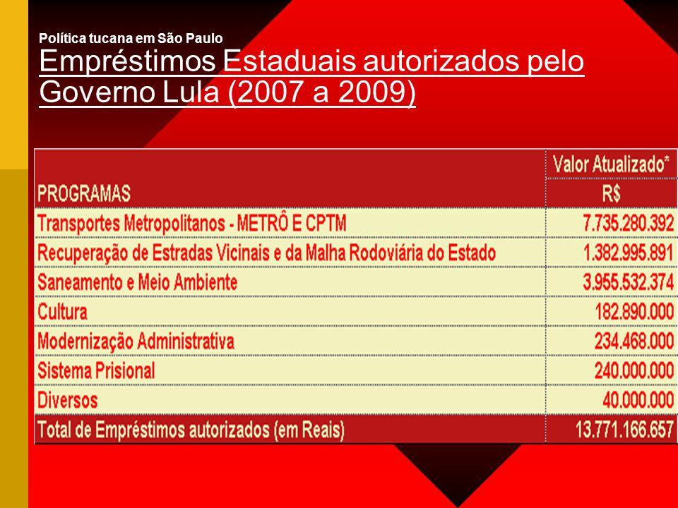 Política tucana em São Paulo Empréstimos Estaduais autorizados pelo Governo Lula (2007 a 2009)