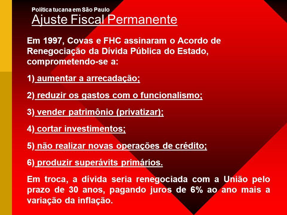 Política tucana em São Paulo Ajuste Fiscal Permanente Em 1997, Covas e FHC assinaram o Acordo de Renegociação da Dívida Pública do Estado, comprometendo-se a: 1) aumentar a arrecadação; 2) reduzir os gastos com o funcionalismo; 3) vender patrimônio (privatizar); 4) cortar investimentos; 5) não realizar novas operações de crédito; 6) produzir superávits primários.