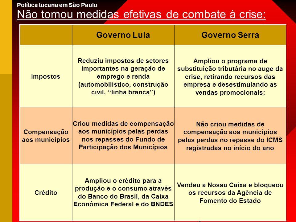 Política tucana em São Paulo Não tomou medidas efetivas de combate à crise: Governo LulaGoverno Serra Impostos Reduziu impostos de setores importantes