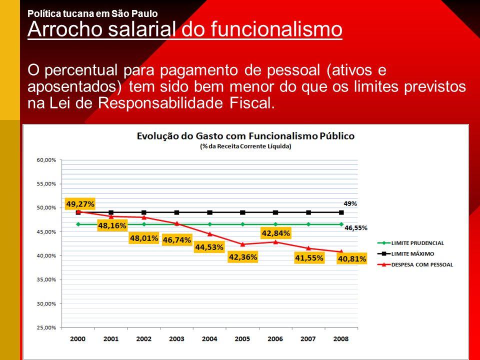 Política tucana em São Paulo Arrocho salarial do funcionalismo O percentual para pagamento de pessoal (ativos e aposentados) tem sido bem menor do que