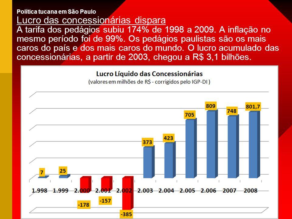 Política tucana em São Paulo Lucro das concessionárias dispara A tarifa dos pedágios subiu 174% de 1998 a 2009. A inflação no mesmo período foi de 99%
