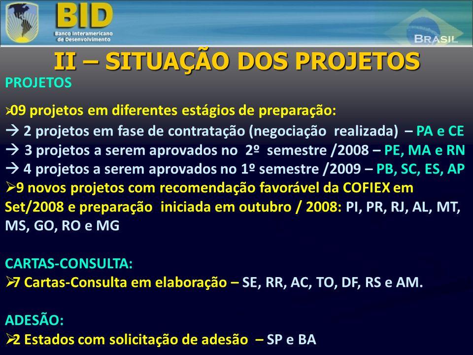 II – SITUAÇÃO DOS PROJETOS PROJETOS  09 projetos em diferentes estágios de preparação:  2 projetos em fase de contratação (negociação realizada) – P
