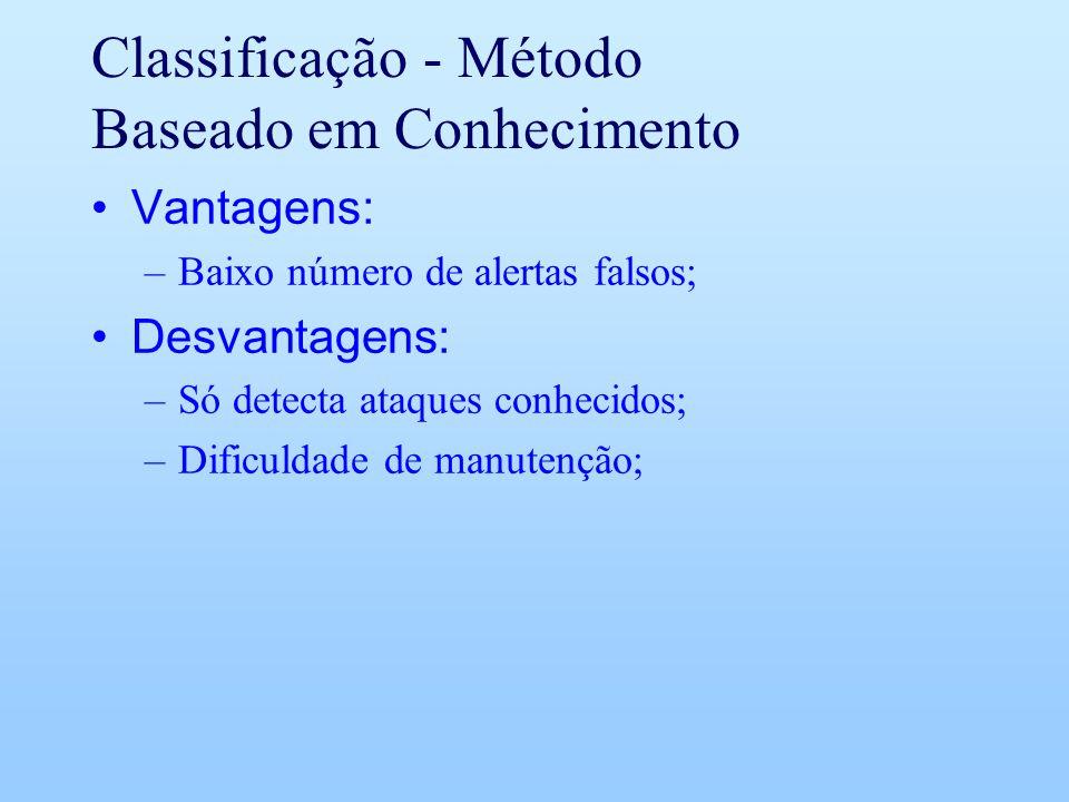 Classificação - Método Baseado em Conhecimento Vantagens: –Baixo número de alertas falsos; Desvantagens: –Só detecta ataques conhecidos; –Dificuldade