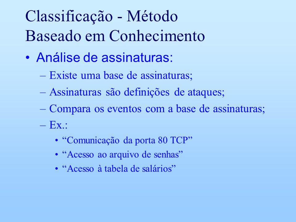 Classificação - Método Baseado em Conhecimento Análise de assinaturas: –Existe uma base de assinaturas; –Assinaturas são definições de ataques; –Compara os eventos com a base de assinaturas; –Ex.: Comunicação da porta 80 TCP Acesso ao arquivo de senhas Acesso à tabela de salários