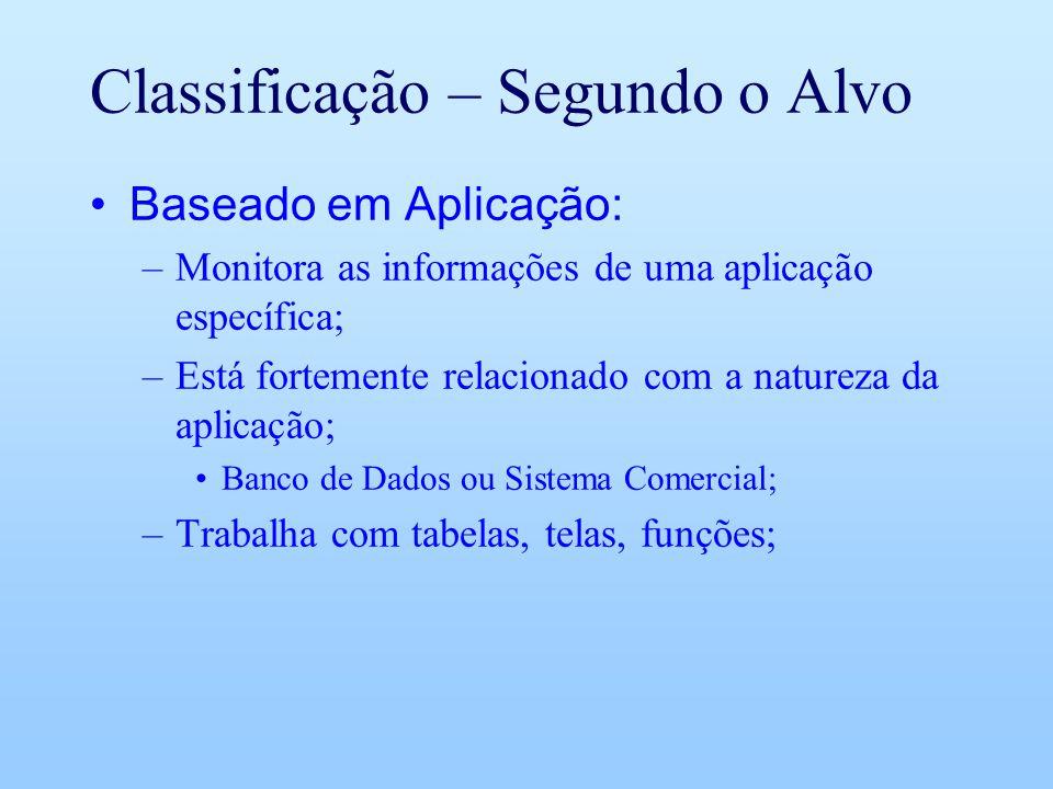 Classificação – Segundo o Alvo Baseado em Aplicação: –Monitora as informações de uma aplicação específica; –Está fortemente relacionado com a natureza da aplicação; Banco de Dados ou Sistema Comercial; –Trabalha com tabelas, telas, funções;