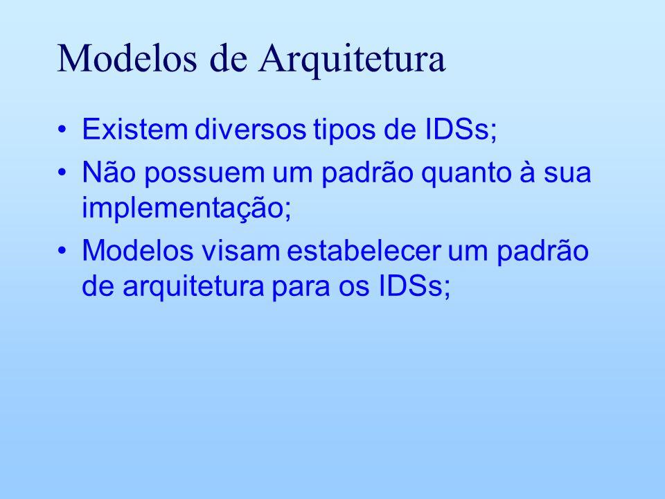Modelos de Arquitetura Existem diversos tipos de IDSs; Não possuem um padrão quanto à sua implementação; Modelos visam estabelecer um padrão de arquitetura para os IDSs;
