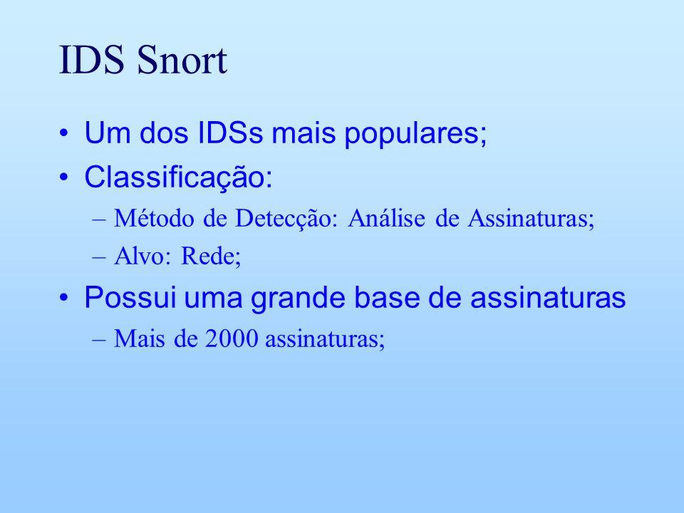 IDS Snort Um dos IDSs mais populares; Classificação: –Método de Detecção: Análise de Assinaturas; –Alvo: Rede; Possui uma grande base de assinaturas –Mais de 2000 assinaturas;