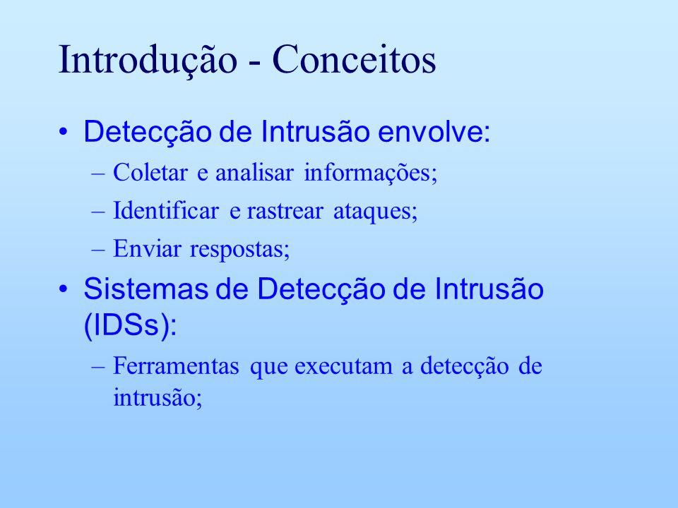 Introdução - Conceitos Detecção de Intrusão envolve: –Coletar e analisar informações; –Identificar e rastrear ataques; –Enviar respostas; Sistemas de