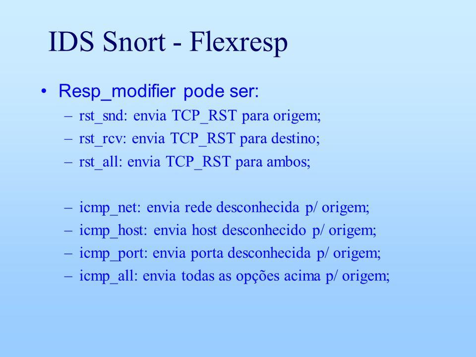 IDS Snort - Flexresp Resp_modifier pode ser: –rst_snd: envia TCP_RST para origem; –rst_rcv: envia TCP_RST para destino; –rst_all: envia TCP_RST para ambos; –icmp_net: envia rede desconhecida p/ origem; –icmp_host: envia host desconhecido p/ origem; –icmp_port: envia porta desconhecida p/ origem; –icmp_all: envia todas as opções acima p/ origem;