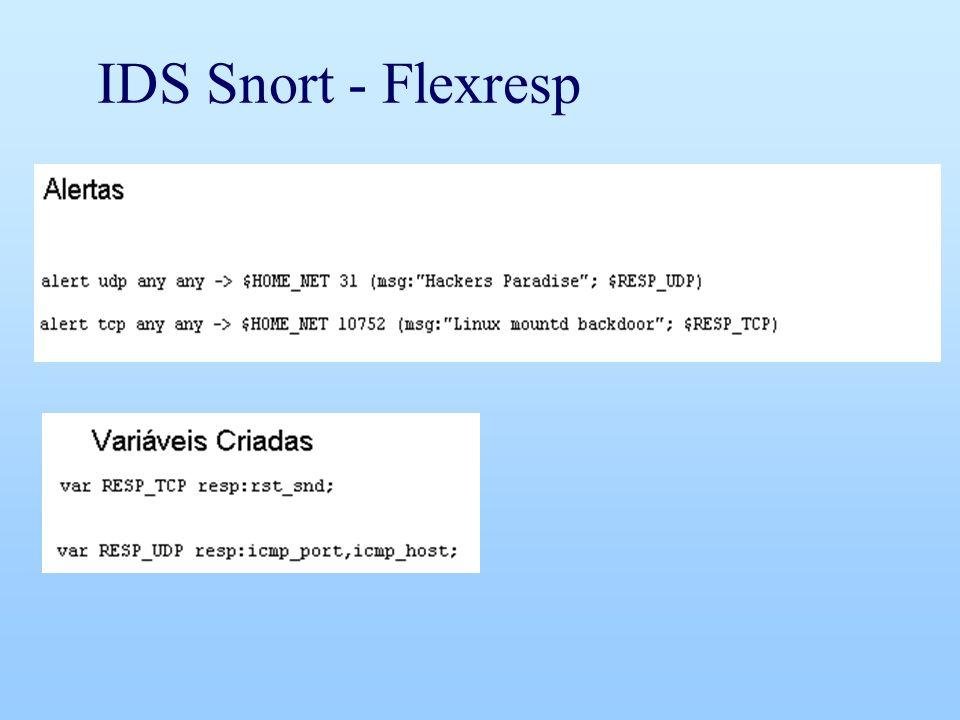 IDS Snort - Flexresp
