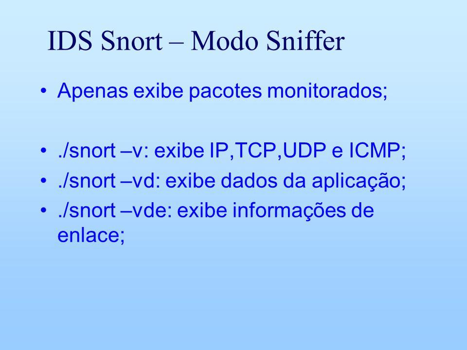 IDS Snort – Modo Sniffer Apenas exibe pacotes monitorados;./snort –v: exibe IP,TCP,UDP e ICMP;./snort –vd: exibe dados da aplicação;./snort –vde: exibe informações de enlace;