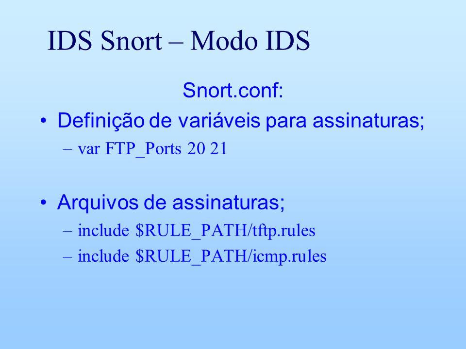 IDS Snort – Modo IDS Snort.conf: Definição de variáveis para assinaturas; –var FTP_Ports 20 21 Arquivos de assinaturas; –include $RULE_PATH/tftp.rules