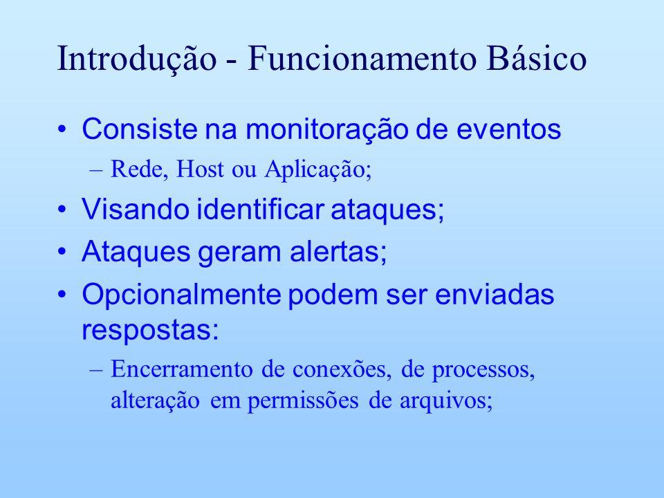 Introdução - Funcionamento Básico Consiste na monitoração de eventos –Rede, Host ou Aplicação; Visando identificar ataques; Ataques geram alertas; Opcionalmente podem ser enviadas respostas: –Encerramento de conexões, de processos, alteração em permissões de arquivos;