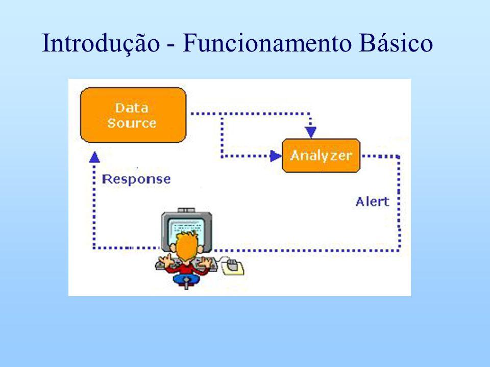 IDS Snort – Modo Log Grava informações monitoradas em log;./snort -dev -l./log: especifica o local do log;