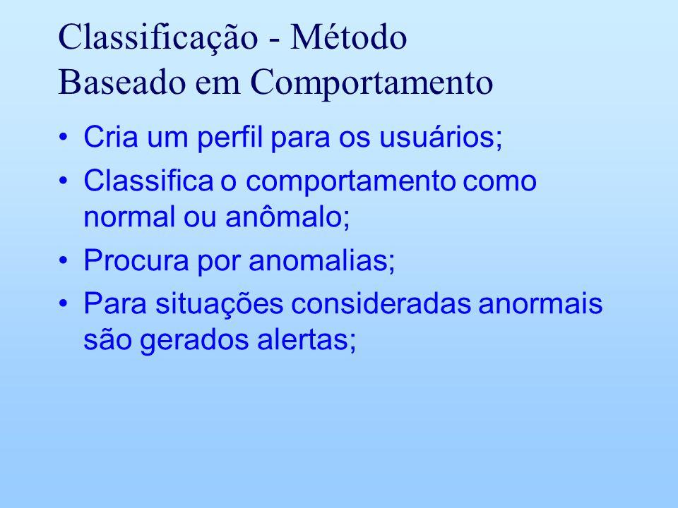 Classificação - Método Baseado em Comportamento Cria um perfil para os usuários; Classifica o comportamento como normal ou anômalo; Procura por anomalias; Para situações consideradas anormais são gerados alertas;