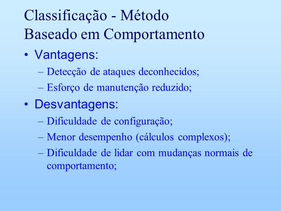 Classificação - Método Baseado em Comportamento Vantagens: –Detecção de ataques deconhecidos; –Esforço de manutenção reduzido; Desvantagens: –Dificuld