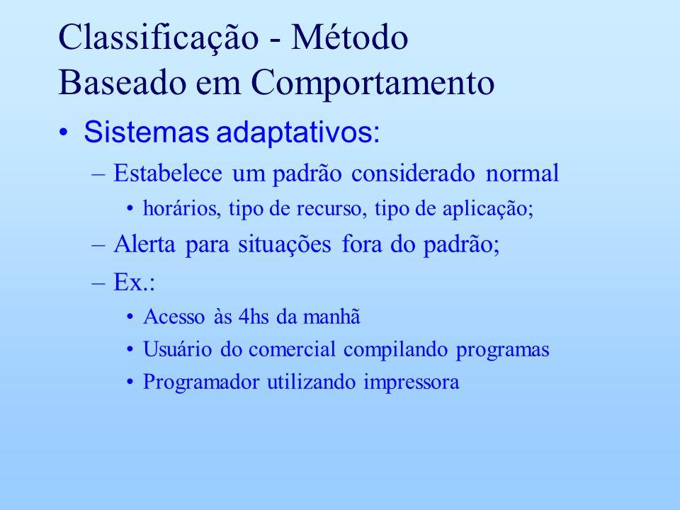 Classificação - Método Baseado em Comportamento Sistemas adaptativos: –Estabelece um padrão considerado normal horários, tipo de recurso, tipo de apli