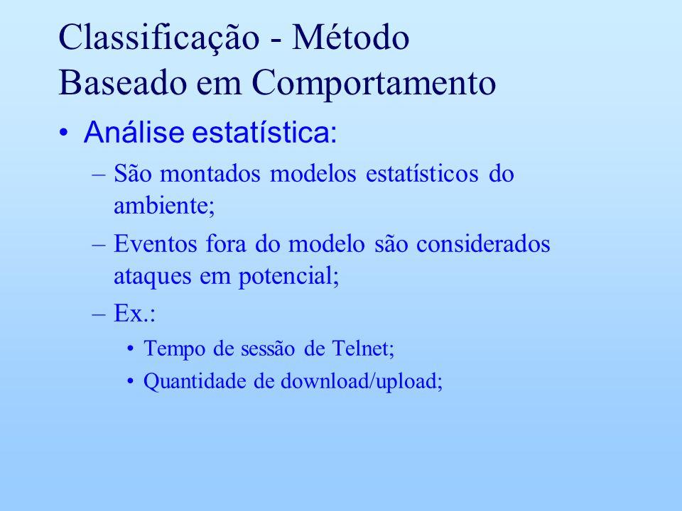 Classificação - Método Baseado em Comportamento Análise estatística: –São montados modelos estatísticos do ambiente; –Eventos fora do modelo são considerados ataques em potencial; –Ex.: Tempo de sessão de Telnet; Quantidade de download/upload;