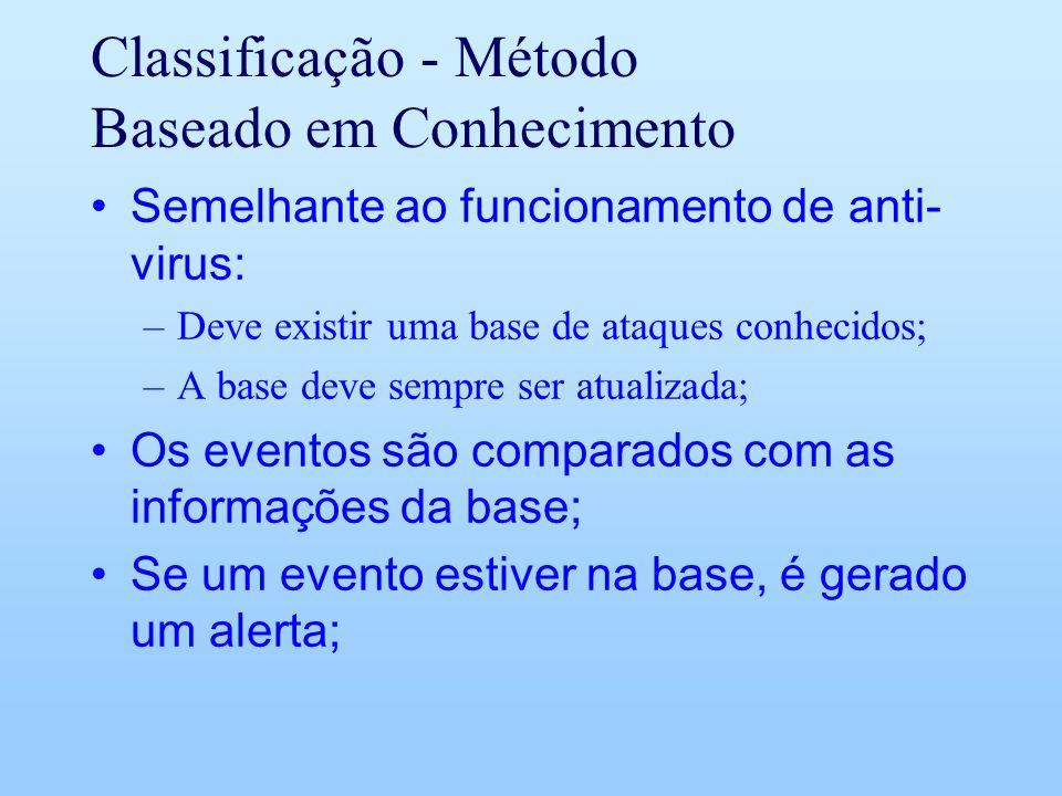 Classificação - Método Baseado em Conhecimento Semelhante ao funcionamento de anti- virus: –Deve existir uma base de ataques conhecidos; –A base deve sempre ser atualizada; Os eventos são comparados com as informações da base; Se um evento estiver na base, é gerado um alerta;