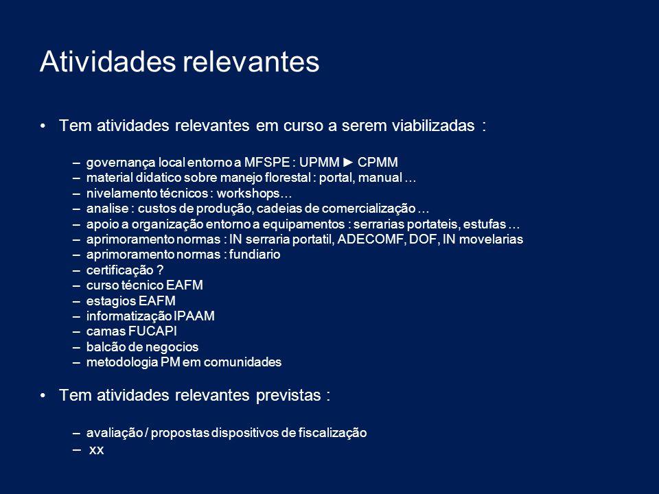 Atividades relevantes Tem atividades relevantes em curso a serem viabilizadas : – governança local entorno a MFSPE : UPMM ► CPMM – material didatico s