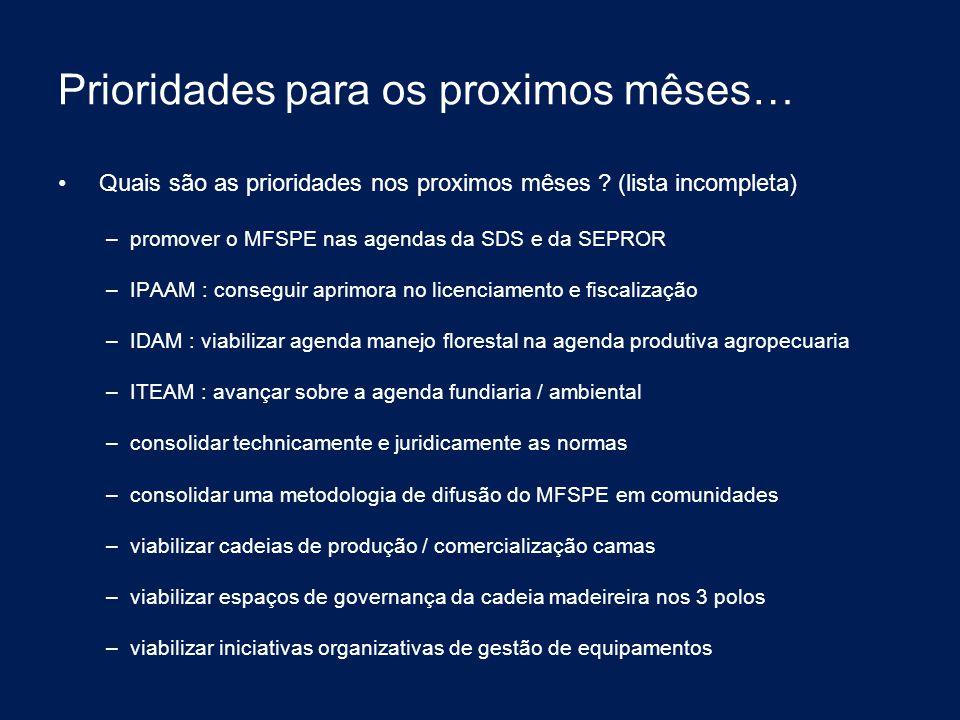 Prioridades para os proximos mêses… Quais são as prioridades nos proximos mêses ? (lista incompleta) – promover o MFSPE nas agendas da SDS e da SEPROR