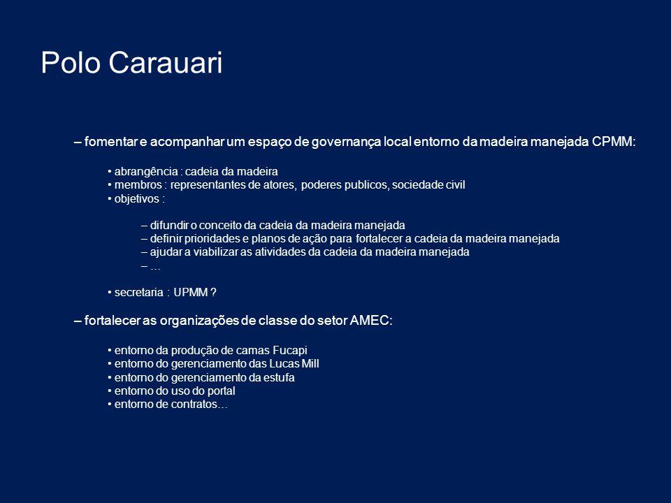 Polo Carauari – fomentar e acompanhar um espaço de governança local entorno da madeira manejada CPMM: abrangência : cadeia da madeira membros : repres