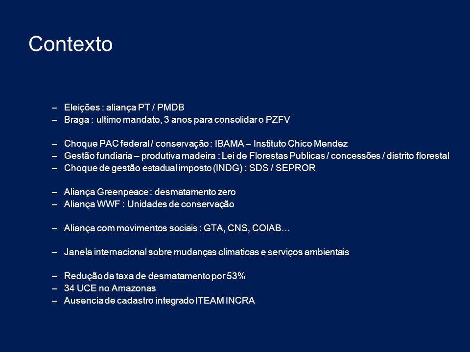 Contexto – Eleições : aliança PT / PMDB – Braga : ultimo mandato, 3 anos para consolidar o PZFV – Choque PAC federal / conservação : IBAMA – Instituto