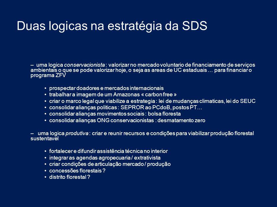 Duas logicas na estratégia da SDS – uma logica conservacionista : valorizar no mercado voluntario de financiamento de serviços ambientais o que se pod