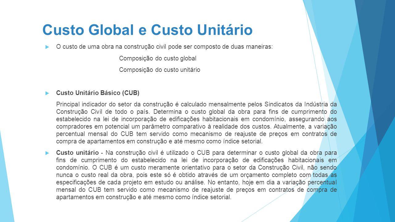 Custo Global e Custo Unitário  O custo de uma obra na construção civil pode ser composto de duas maneiras: Composição do custo global Composição do c
