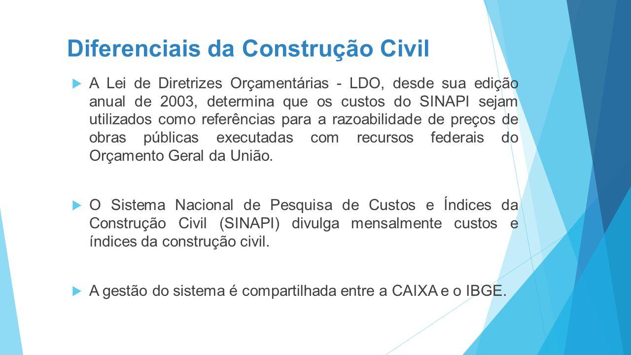 Diferenciais da Construção Civil  A Lei de Diretrizes Orçamentárias - LDO, desde sua edição anual de 2003, determina que os custos do SINAPI sejam ut