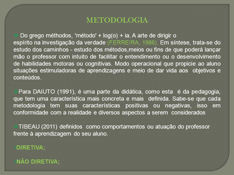 METODOLOGIA  Do grego méthodos, 'método' + log(o) + ia. A arte de dirigir o espírito na investigação da verdade (FERREIRA, 1986). Em síntese, trata-s