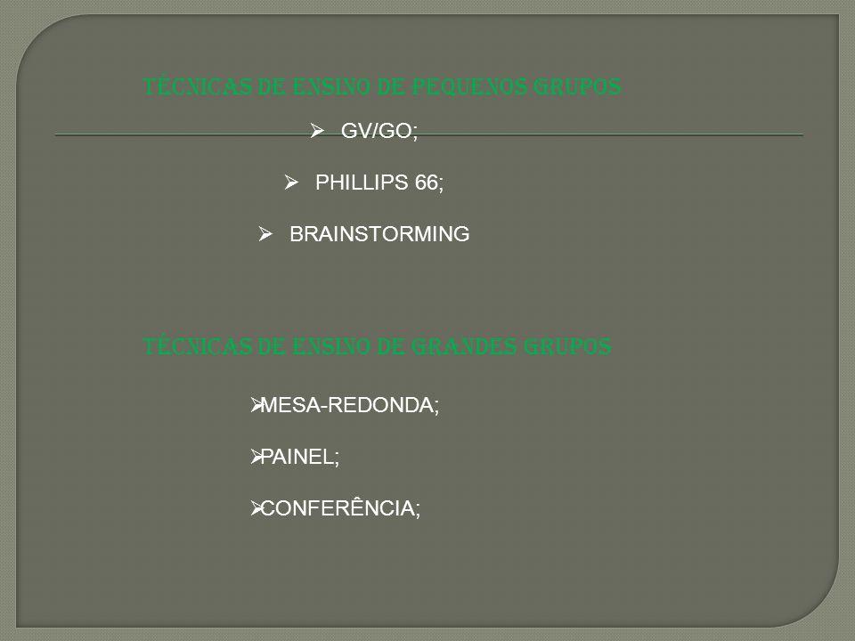 TÉCNICAS DE ENSINO DE PEQUENOS GRUPOS  GV/GO;  PHILLIPS 66;  BRAINSTORMING TÉCNICAS DE ENSINO DE GRANDES GRUPOS  MESA-REDONDA;  PAINEL;  CONFERÊ