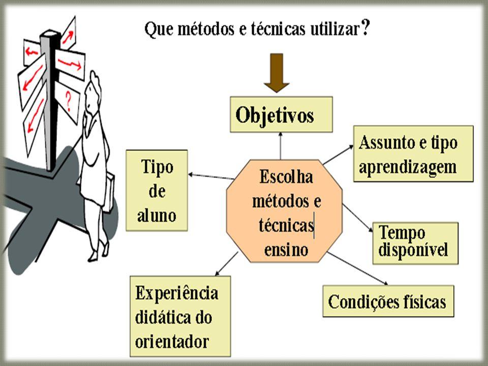 MÉTODO: Para começar, é interessante observar FERREIRA (1986): do grego méthodos, caminho para chegar a um fim .