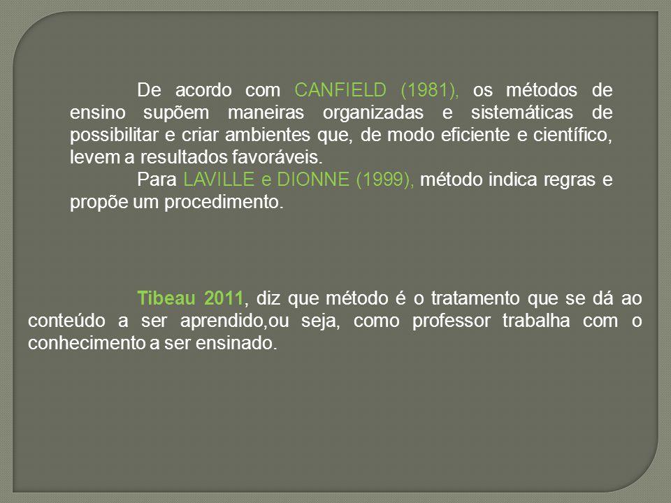 PRÍNCIPIOS DO MÉTODO a.EDUCATIVO; b.ATIVO; c.SIMPLES E ÚTIL; d.INTERESSANTE; e.INTEGRAL; f.PRÁTICO; g.ECONÔMICO; h.PSICOLÓGICO; i.SOCIALIZADOR; j.GRADUAL AOS DIFERENTES NÍVEIS.