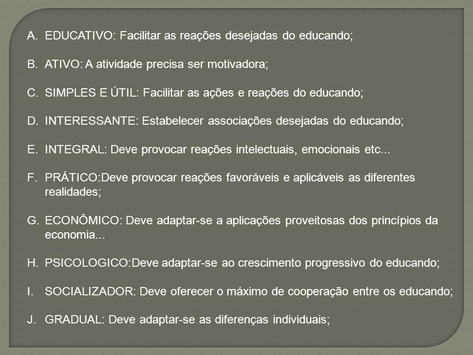 A.EDUCATIVO: Facilitar as reações desejadas do educando; B.ATIVO: A atividade precisa ser motivadora; C.SIMPLES E ÚTIL: Facilitar as ações e reações d